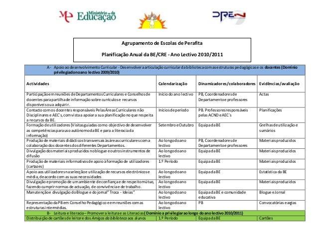 1 A- ApoioaodesenvolvimentoCurricular- Desenvolveraarticulaçãocurricularda bibliotecacomasestruturaspedagógicase os docent...