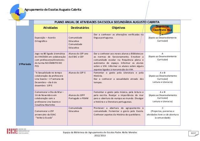 Agrupamento de Escolas Augusto Cabrita                           PLANO ANUAL DE ATIVIDADES DA ESCOLA SECUNDÁRIA AUGUSTO CA...