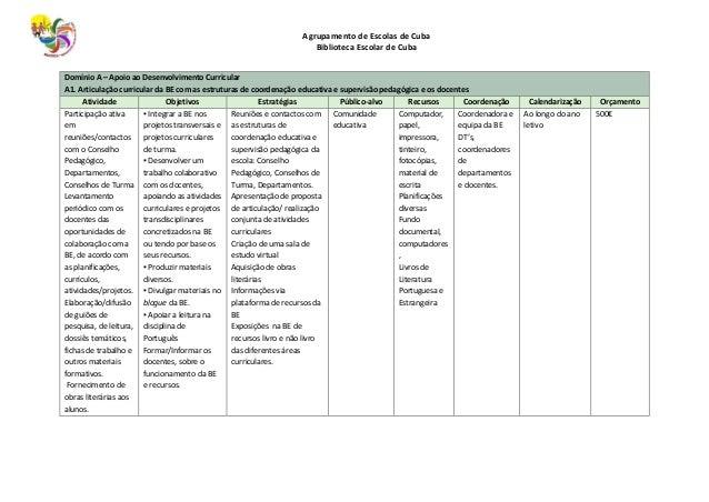 Agrupamento de Escolas de Cuba Biblioteca Escolar de Cuba Domínio A – Apoio ao Desenvolvimento Curricular A1. Articulação ...