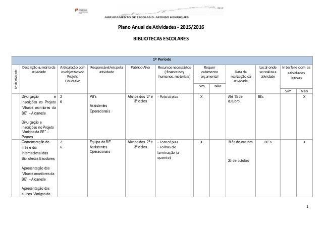 1 Plano Anual de Atividades - 2015/2016 BIBLIOTECAS ESCOLARES 1º Período Nºdaatividade Descrição sumária da atividade Arti...