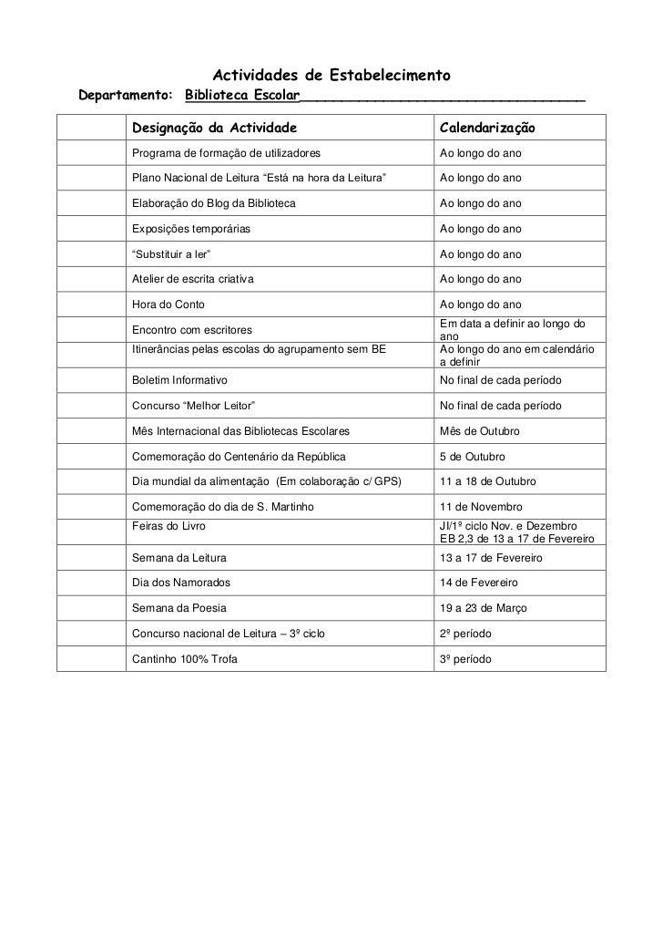 Actividades de EstabelecimentoDepartamento: Biblioteca Escolar__________________________________       Designação da Activ...