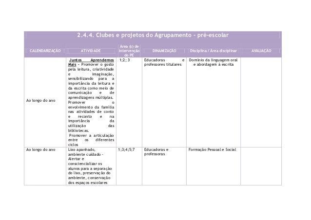 2.4.4. Clubes e projetos do Agrupamento - pré-escolar                                              Área (s) de CALENDARIZA...