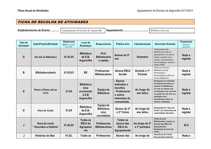 Plano Anual de Atividades                                                                               Agrupamento de Esc...