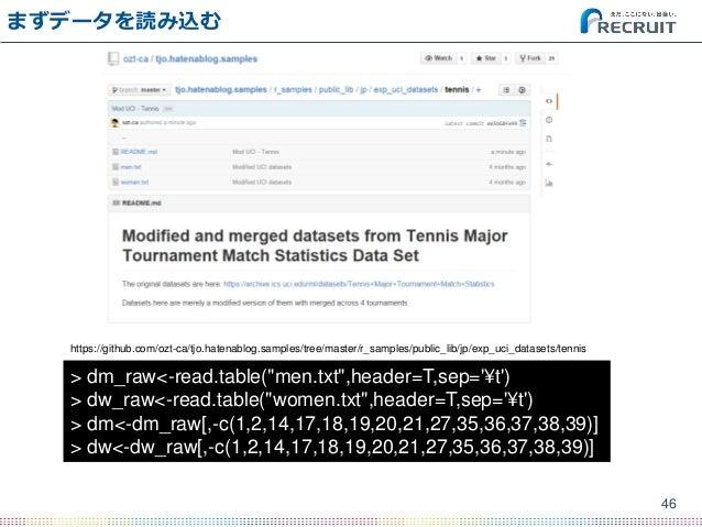 """まずデータを読み込む 46 > dm_raw<-read.table(""""men.txt"""",header=T,sep='¥t') > dw_raw<-read.table(""""women.txt"""",header=T,sep='¥t') > dm<-..."""