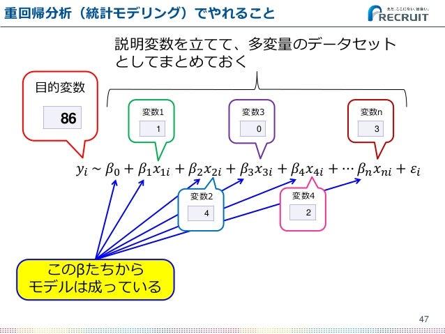 47 重回帰分析(統計モデリング)でやれること 𝑦𝑖 ~ 𝛽0 + 𝛽1 𝑥1𝑖 + 𝛽2 𝑥2𝑖 + 𝛽3 𝑥3𝑖 + 𝛽4 𝑥4𝑖 + ⋯ 𝛽 𝑛 𝑥 𝑛𝑖 + 𝜀𝑖 86 目的変数 1 変数1 4 変数2 0 変数3 2 変数4 3 変数...