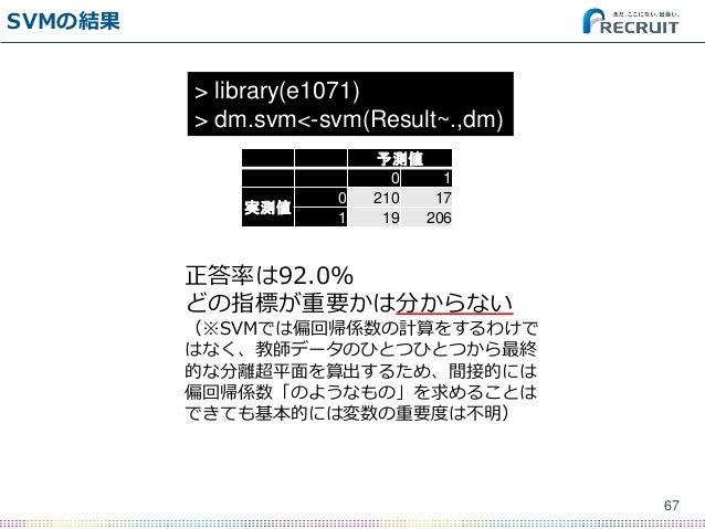 SVMの結果 67 > library(e1071) > dm.svm<-svm(Result~.,dm) 予測値 0 1 実測値 0 210 17 1 19 206 正答率は92.0% どの指標が重要かは分からない (※SVMでは偏回帰係数の...