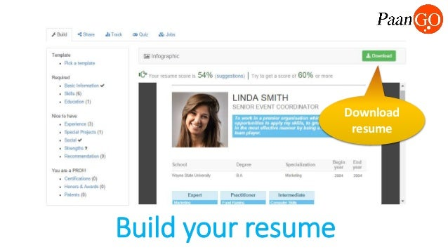 Features Of Paango Online Resume Builder