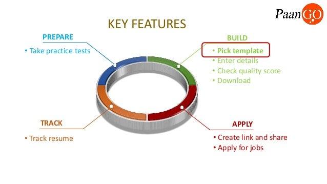 Features of PaanGO Online Resume Builder