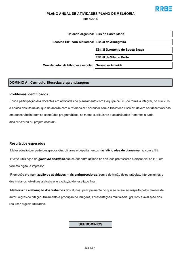 PLANO ANUAL DE ATIVIDADES/PLANO DE MELHORIA 2017/2018 Unidade orgânica: EBS de Santa Maria Escolas EB1 com biblioteca: EB1...