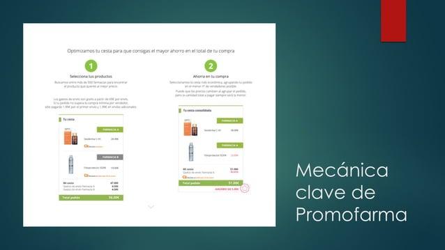 Modelo de negocio de PromoFarma creado con la metodología del Lienzo de modelos de negocio