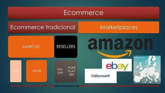 El Modelo de Negocio D2C PORTADA de la web de Dollar Shave Club con los productos que venden y sus precios
