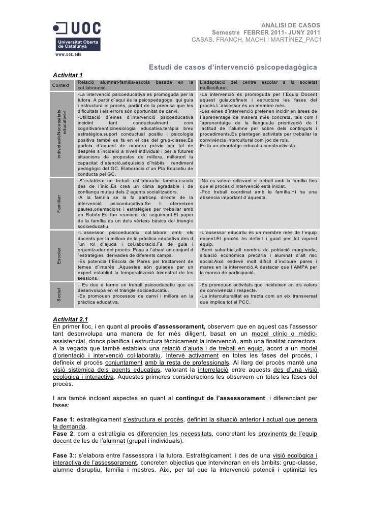 Analisi de casos PAC 1 UOC