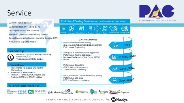 PAC 2020 Santorin - Gopalkrishnan Yadav Slide 2