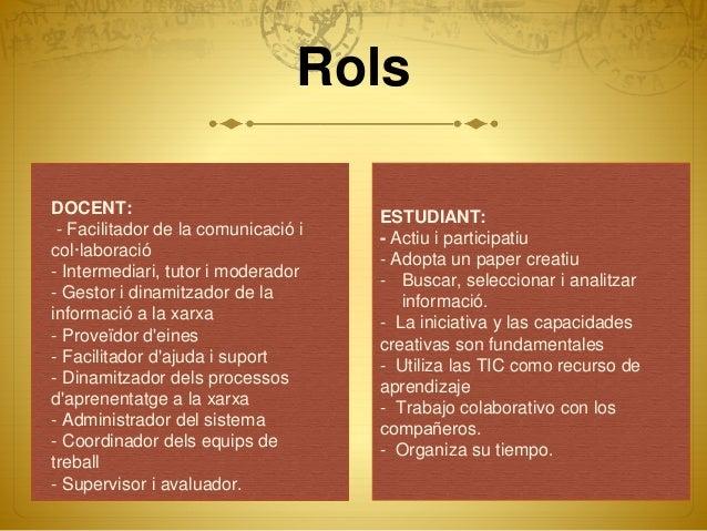 Rols DOCENT: - Facilitador de la comunicació i col·laboració - Intermediari, tutor i moderador - Gestor i dinamitzador de ...