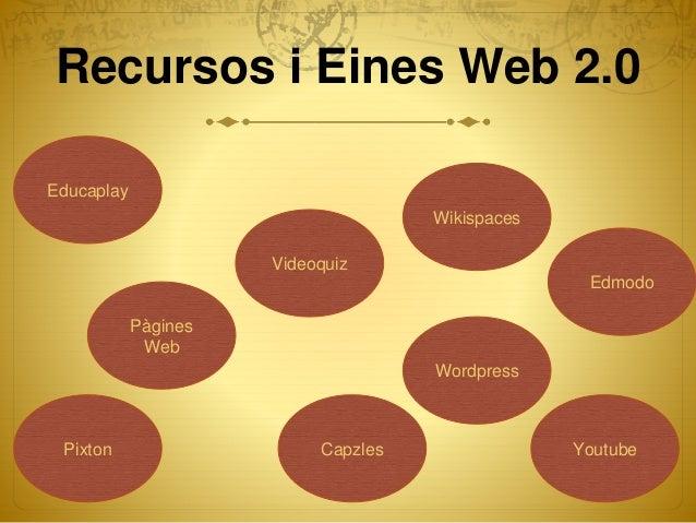 Recursos i Eines Web 2.0 Wikispaces Edmodo Wordpress Pàgines Web Pixton Educaplay YoutubeCapzles Videoquiz