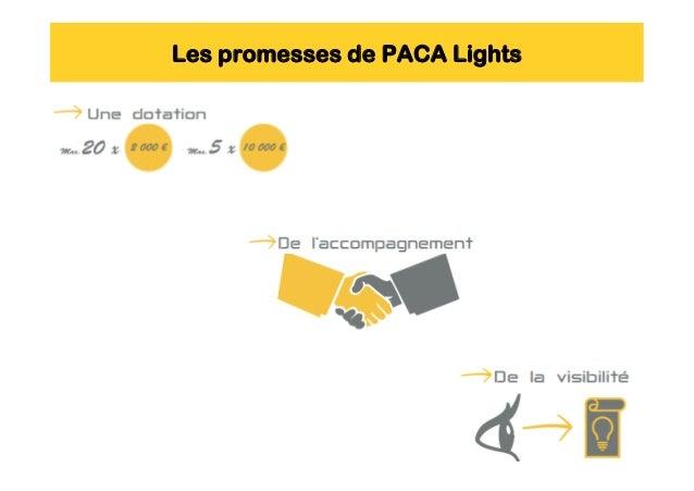 1. Pourquoi PACA Lights ?  2. Le process  3. Mode d'emploi