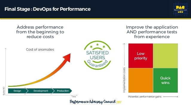 Final Stage: DevOps for Performance Improve the application AND performance tests from experience Address performance from...