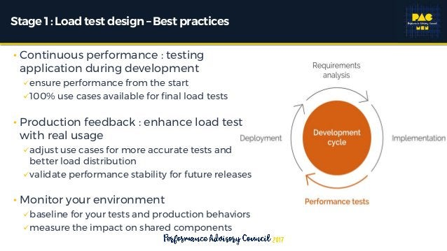 Stage1 : Load testdesign – Best practices • Continuous performance : testing application during development ensure perfor...