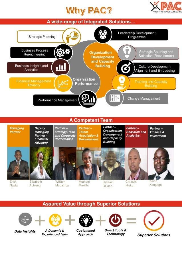 Organization Development and Capacity Building Organization Performance Strategic Planning Business Process Reengineering ...