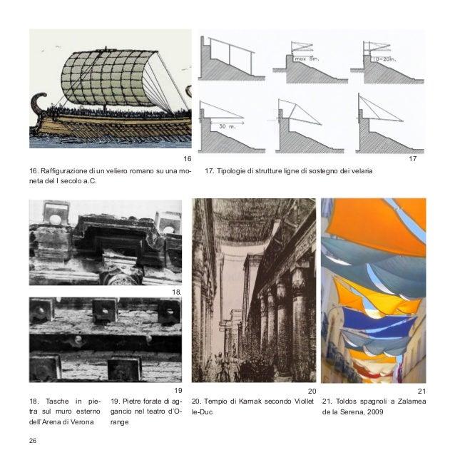 architettura trasformabile: evoluzione e analisi delle coperture conv? - Mobili Trasformabili Verona