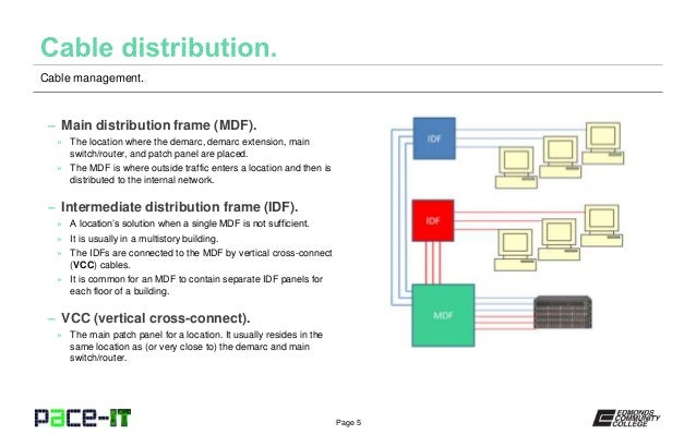 5 page 5 main distribution frame