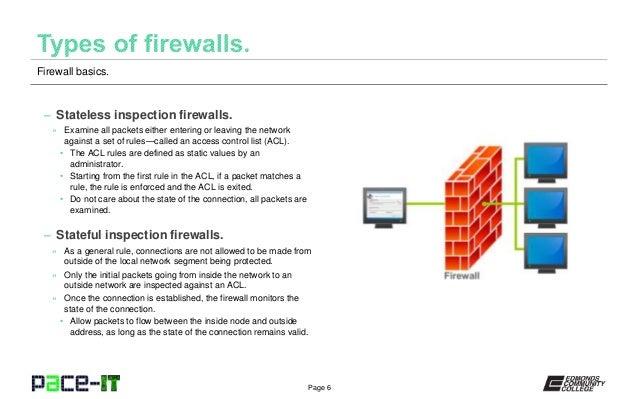 Home Network Firewall Appliance