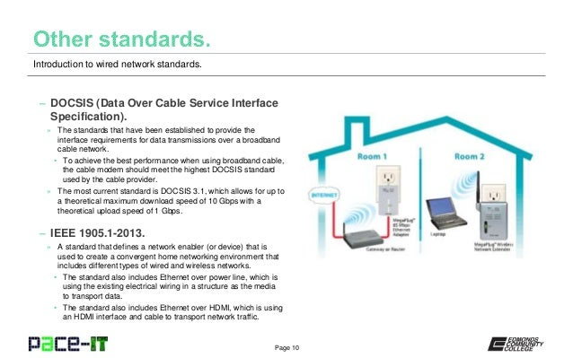 Cool Pace It Introduction To Wired Network Standards Wiring Digital Resources Bemuashebarightsorg