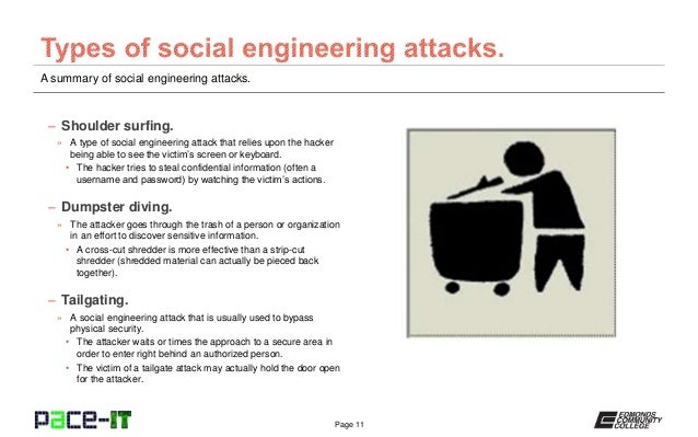it security social engineering essay Periodic user awareness training to reduce social engineering is of paramount importance some phishing emails are so good that high trained security people can fall for them the examples.