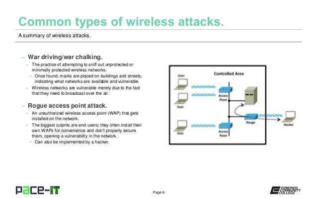 vulnerability assessment (vulnerability analysis)