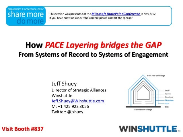 This session was presented at the Microsoft SharePoint Conference in Nov 2012                   If you have questions abou...