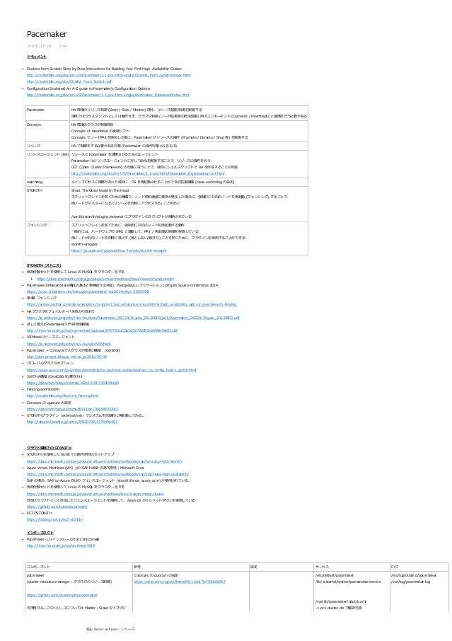 ドキュメント Clusters from Scratch Step-by-Step Instructions for Building Your First High-Availability Cluster http://clusterlab...