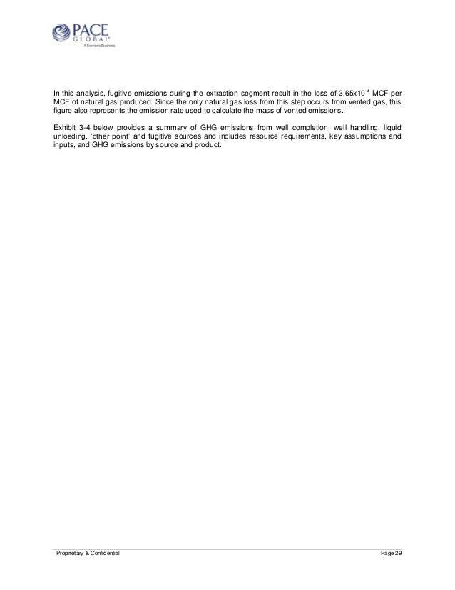 Natural Gas Flare Emission Factors