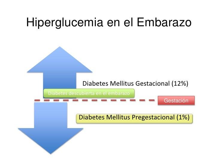 Paciente con diabetes mellitus inestable y gestación