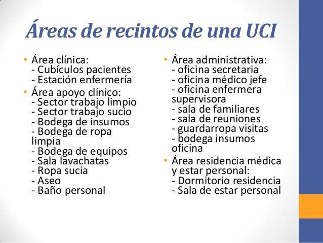 Cuidados de enfermeria al paciente critico for Cuales son las caracteristicas de la oficina