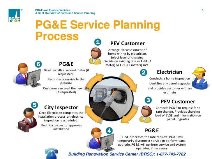 Pacific Gas and Electric-PEV Infrastructure and Grid