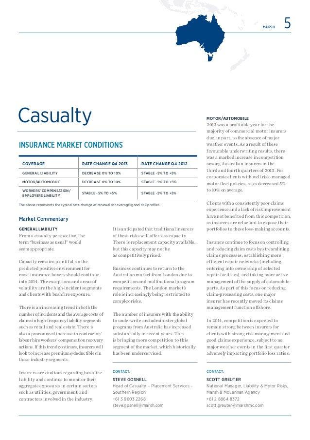 wesfarmers insurance australia underwriting assistant