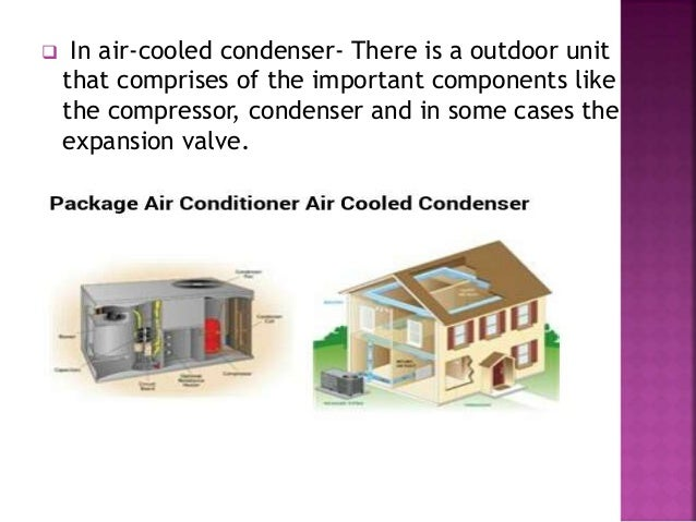 Air Conditioner Package Unit Section : Package air conditioner