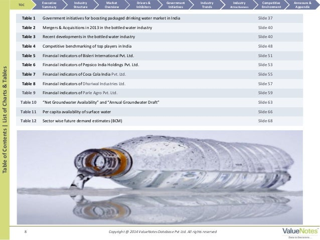 market potential for packaged water industry Water industry (distilled water, packaged drinking water, hydropower, ice, mineral water,  market potential of packaged drinking water in india (kerala.