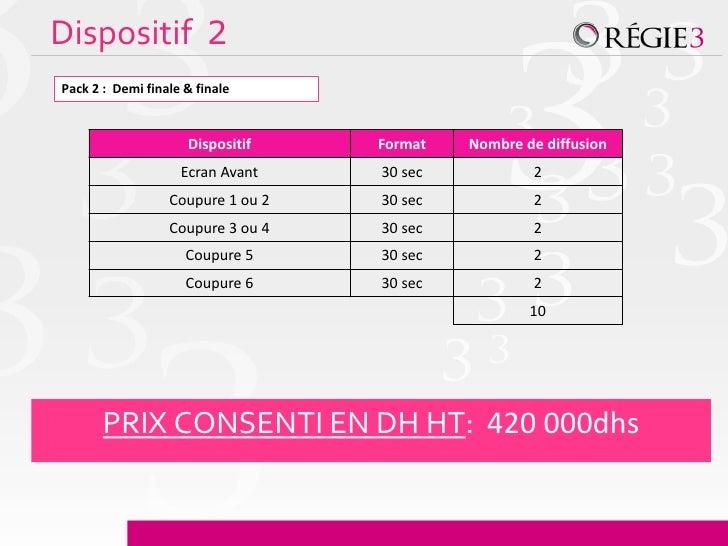 Dispositif 2Pack 2 : Demi finale & finale                     Dispositif    Format   Nombre de diffusion                  ...