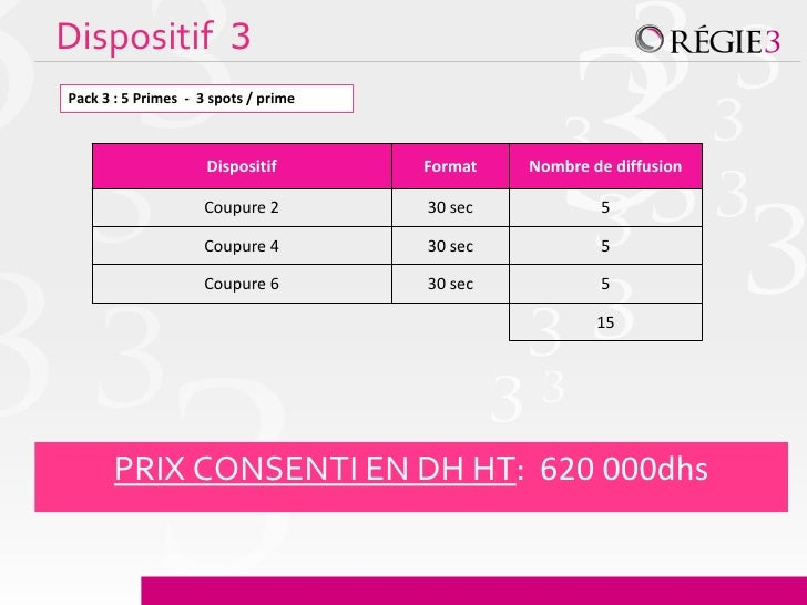 Dispositif 3Pack 3 : 5 Primes - 3 spots / prime                     Dispositif       Format   Nombre de diffusion         ...