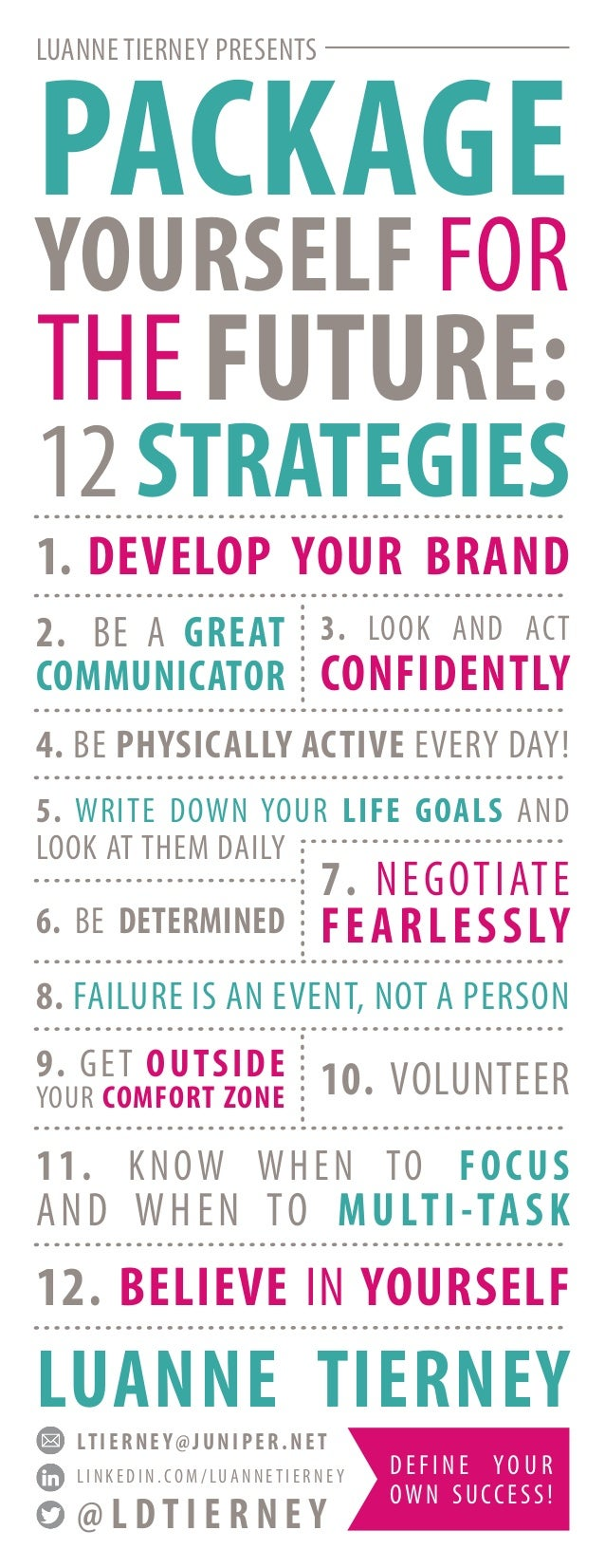 2. BE A GREAT COMMUNICATOR PACKAGE YOURSELF FOR THEFUTURE: 12 STRATEGIES 1. DEVELOP YOUR BRAND 3. LOOK AND ACT CONFIDENTLY...