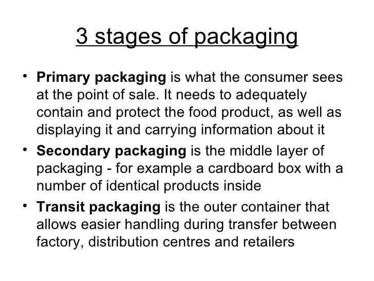 Year 10 Packaging Slide 3