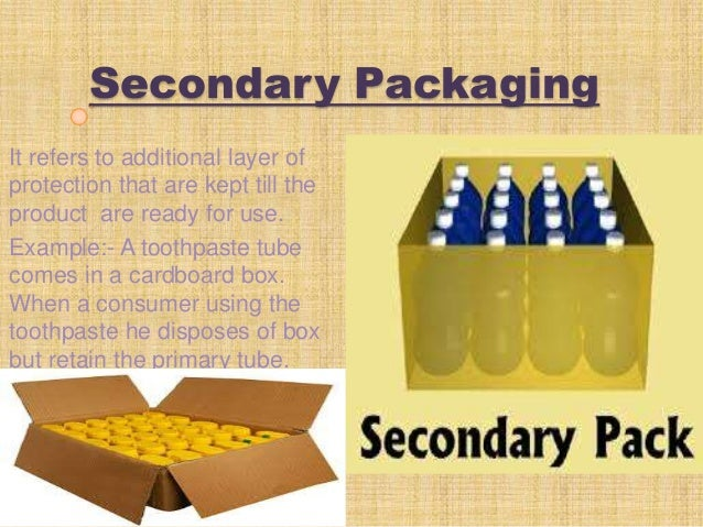 mode of packaging and its economic impact