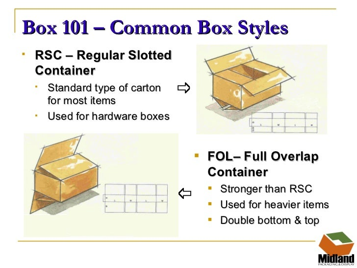 how to cancel box of style