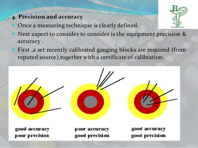 4. Precision and accuracy Once a measuring technique is clearly defined. Next aspect to consider to consider is the equi...