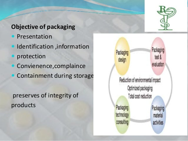 Objective of packaging Presentation Identification ,information protection Convienence,complaince Containment during ...