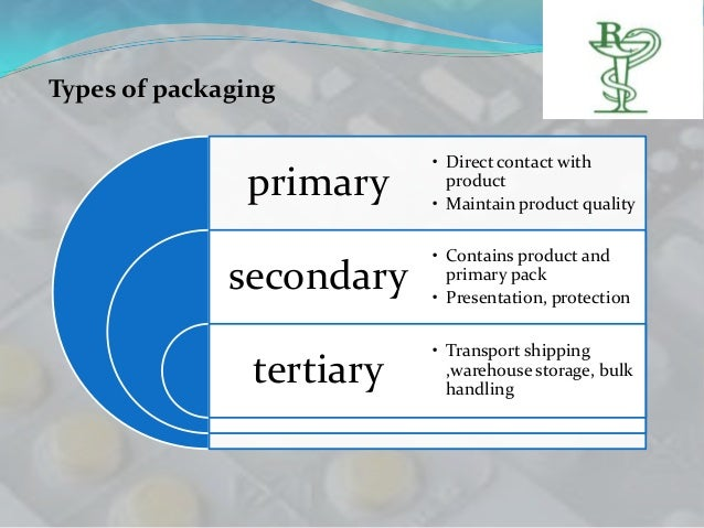 Types of packaging                           • Direct contact with               primary       product                    ...