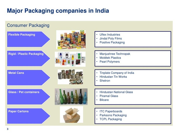 The Market for Glass Packaging Market in India (for Consumer Markets)