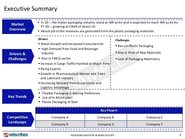 executive summary of paint industry in india Research corridor recently added new report titled automotive paint and coating market report - global trends, market share, industry size, growth, opportunities, and market forecast - 2018 - 2026 to its repertoire this latest industry research study scrutinizes the automotive paint and.