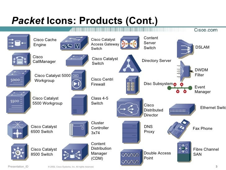 Packet icons 2 2 06 softswitch 2 3 packet icons products cont cisco ccuart Images